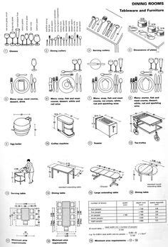 design criteria for restaurants classroom table layout distances google search