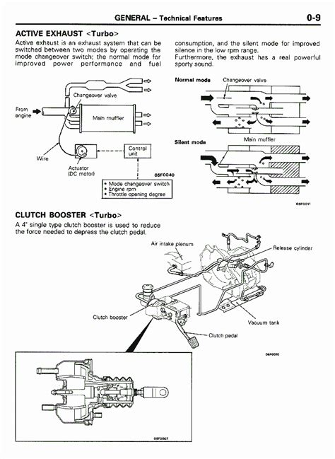 car engine manuals 1991 mitsubishi truck parking system exhaust pressure difference 3000gt stealth international message center
