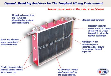yesdee resistors brake grid resistors 28 images resistance boxes and line reactors in mumbai india braking