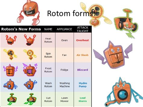 best rotom form rotom evolution images images
