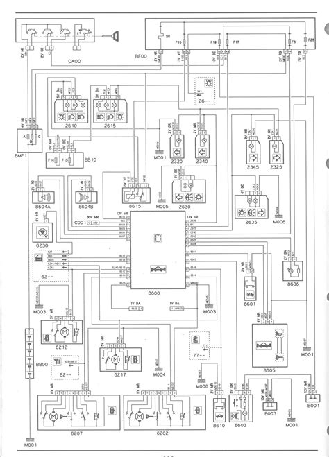 berlingo alarm wiring diagram gallery wiring diagram