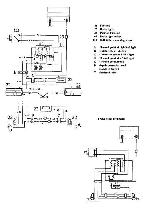 enchanting 1990 gmc wiring diagram images best image wire kinkajo us enchanting volvo 240 light wiring diagram ideas best image wire binvm us