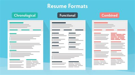 resume format guide resume formats guide how to the best in 2018