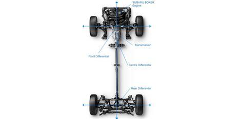 subaru symmetrical awd subaru symmetrical all wheel drive four decades of
