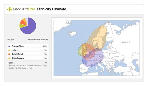 ancestry dna results roscommon roots