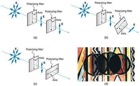 polarized light third edition books polarization 183 physics