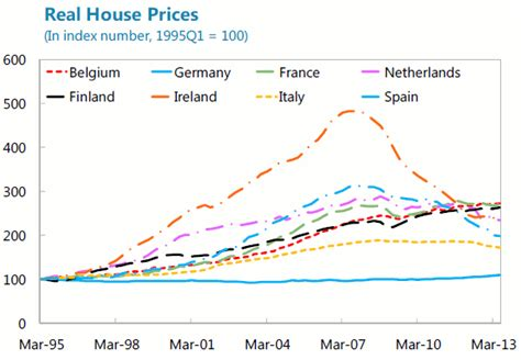 buying a house in italy costs spain and italy cheapest countries to buy property leading property group spain