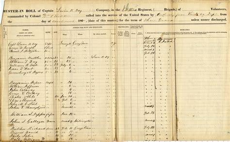 Delaware Records State Of Delaware Delaware Archives Civil War Records
