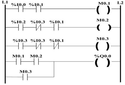 ladder diagram language ladder diagram language 28 images relay logic ladder