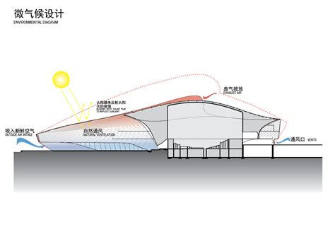 house music ta bengbu opera house and music hall complex compmatter ta arch2o com