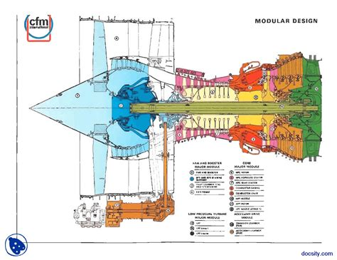Www 192 Search Cfm Cfm Engine Thermo Propulsion Lecture Slides Docsity