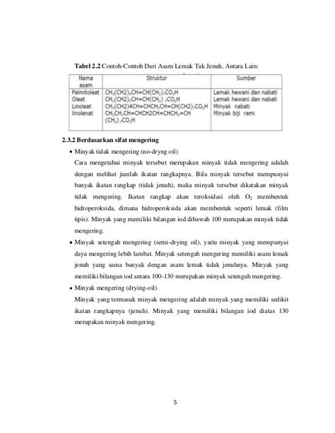 Minyak Nabati minyak nabati