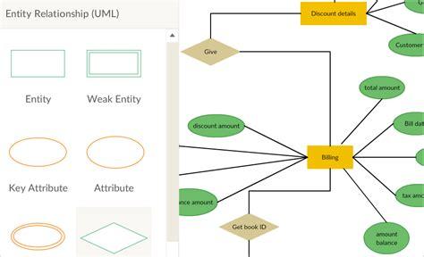 er diagram generator er diagram generator smartdraw diagrams