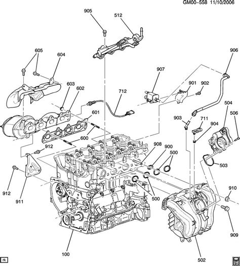 2 2 ecotec engine diagram gm 2 4l ecotec engine diagram gm free engine image for