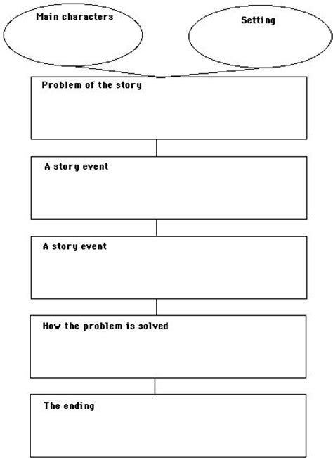 25 language arts graphic organizers for you and your kids graphic