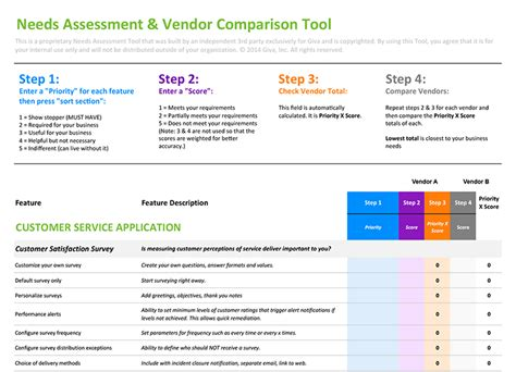 service desk tools comparison and recommendation needs feature requirements it help desk customer