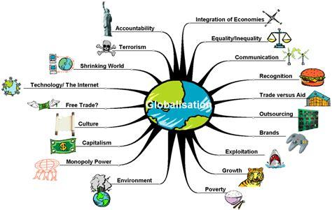 globalisation challenges 12abioberberg globalization global challenges