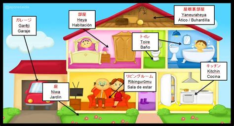 casa en japones japon 233 s al d 237 a on twitter quot las partes de una casa en
