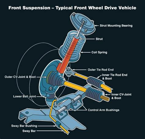 front car system suspension mesa az