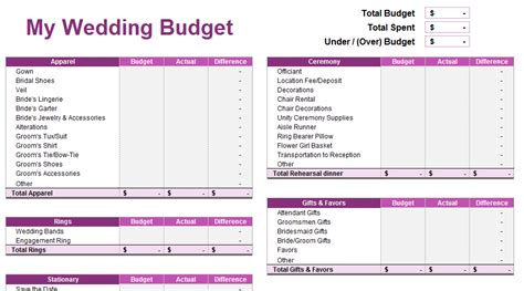 Wedding Budget Detailed by Wedding Budget Spreadsheet Money