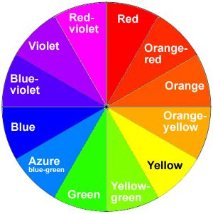 color wheel with wavelengths 8 6 optical properties and the spectrochemical series