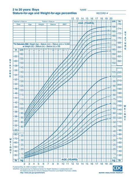 growing chart growth charts for boys growth chart wikipedia ayucar com