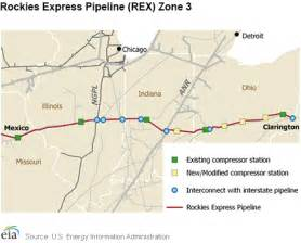 express pipeline map u s energy information administration eia