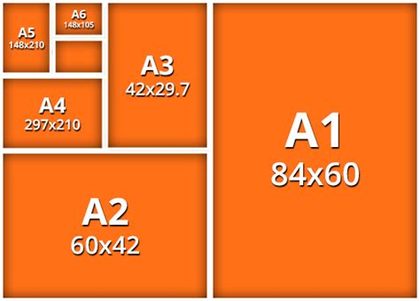 format askep b1 b6 krojenie papieru papeterra pl