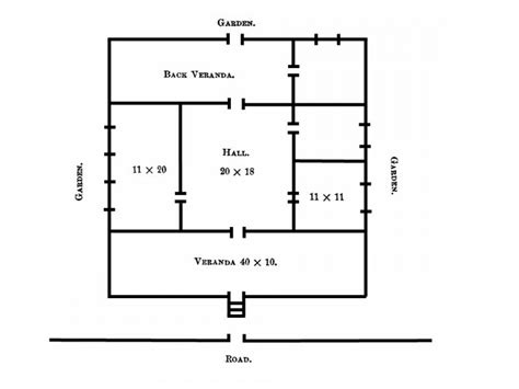 house measurements floor plan of the ternate house from the malay archipelago