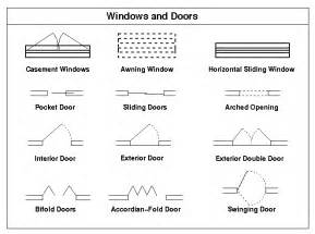 sliding door symbol in floor plan class notes cgs2470 intro to computer for architecture