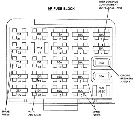 92 pontiac firebird fuse box diagram 92 get free image about wiring diagram