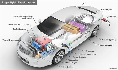 how hybrid cars work alternative fuels data center how do in hybrid
