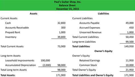 Accounting Balance Sheet Template by Balance Sheet Exle Alisen Berde