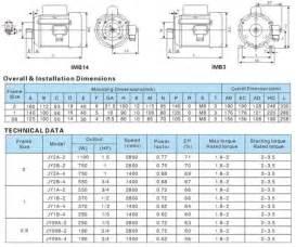 motor start capacitor sizing chart image gallery photogyps