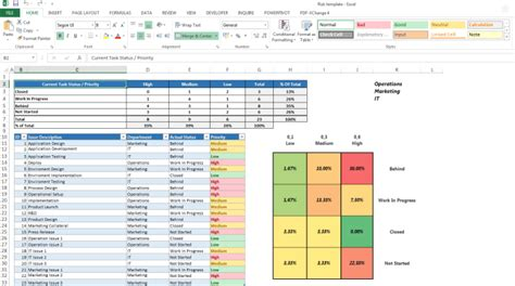 project status report template excel template free template