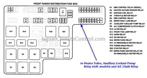 2000 jaguar s type fuse box diagram dodge avenger horn relay location dodge get free image