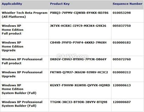 free windows xp professional product key list