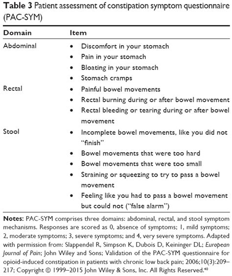Stool Assessment by Text Emerging Therapies For Patients With Symptoms Of Opioid Induced Bowel Dddt