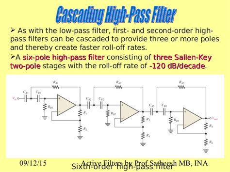high pass filter second order 7 active filters using op