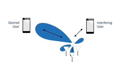 fpga antenna system technologies intel 174 fpga