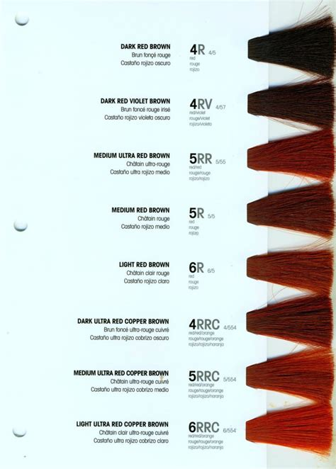 lanza hair color chart lanza healing hair color of lanza hair color swatches