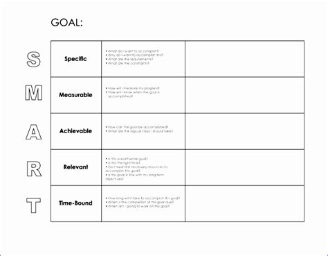 goals and objectives template excel 10 smart goals template excel exceltemplates
