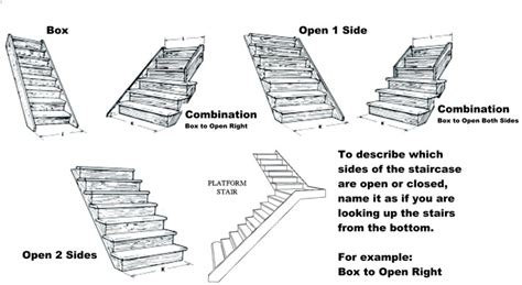 different types of stairs design different stairs designs joy studio design