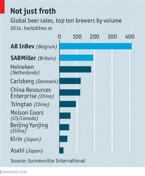 Mba Cost Comparison Canada by A Drinks Merger