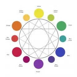 color wheel brown color wheel primary seconday and tertiary colors