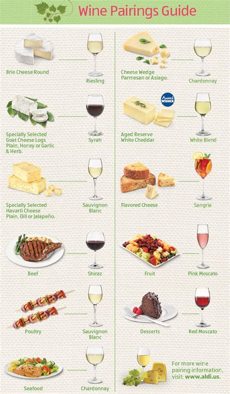 best food and wine pairings 25 best ideas about wine cheese pairing on