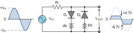 what is a diode clipper diode clipping of different bias levels when the voltage of the 852379 transtutors