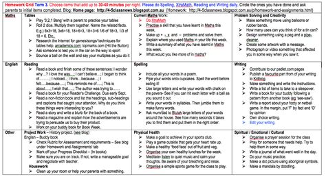 Esl Critical Analysis Essay Writing by Area Worksheets Ks2 Primary Resources Worksheet Exle