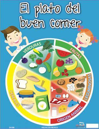 imagenes para colorear plato del buen comer 16 mejores im 225 genes de el plato del buen comer en