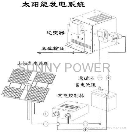 wiring diagram for a solar panel with batteries wiring